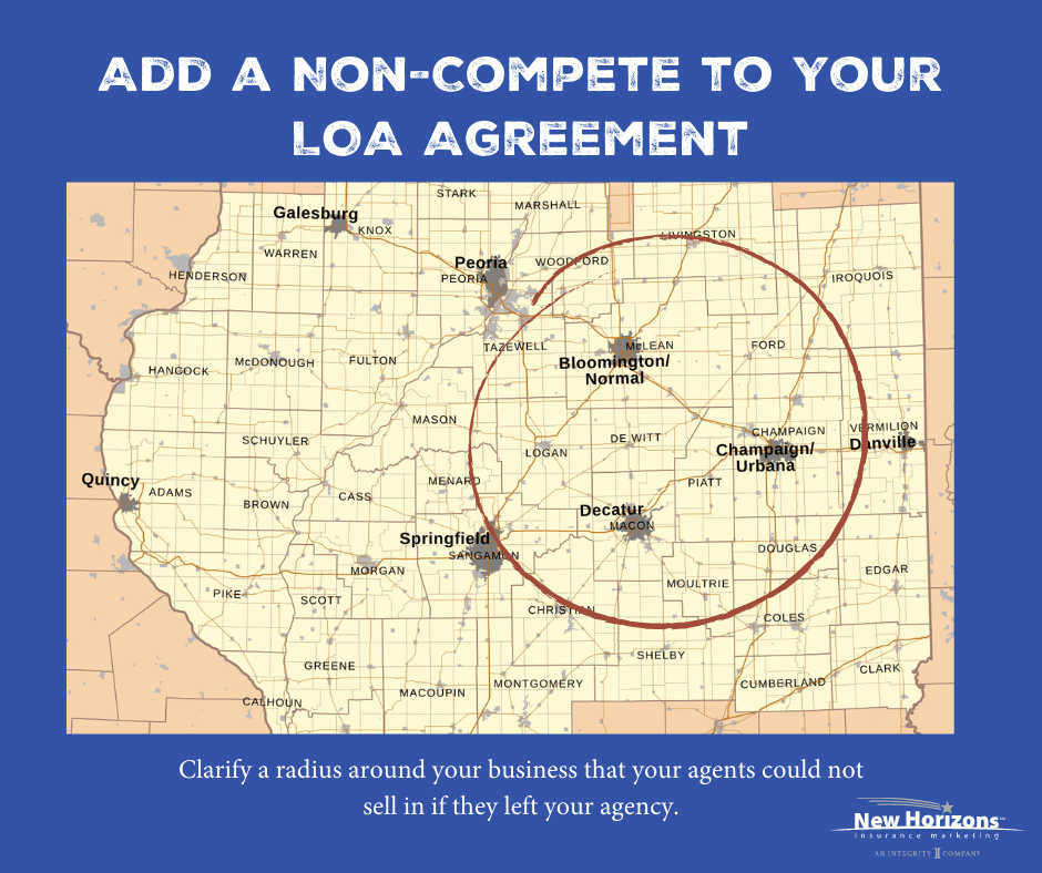 Add a Non-Compete to Your LOA Agreement (1)