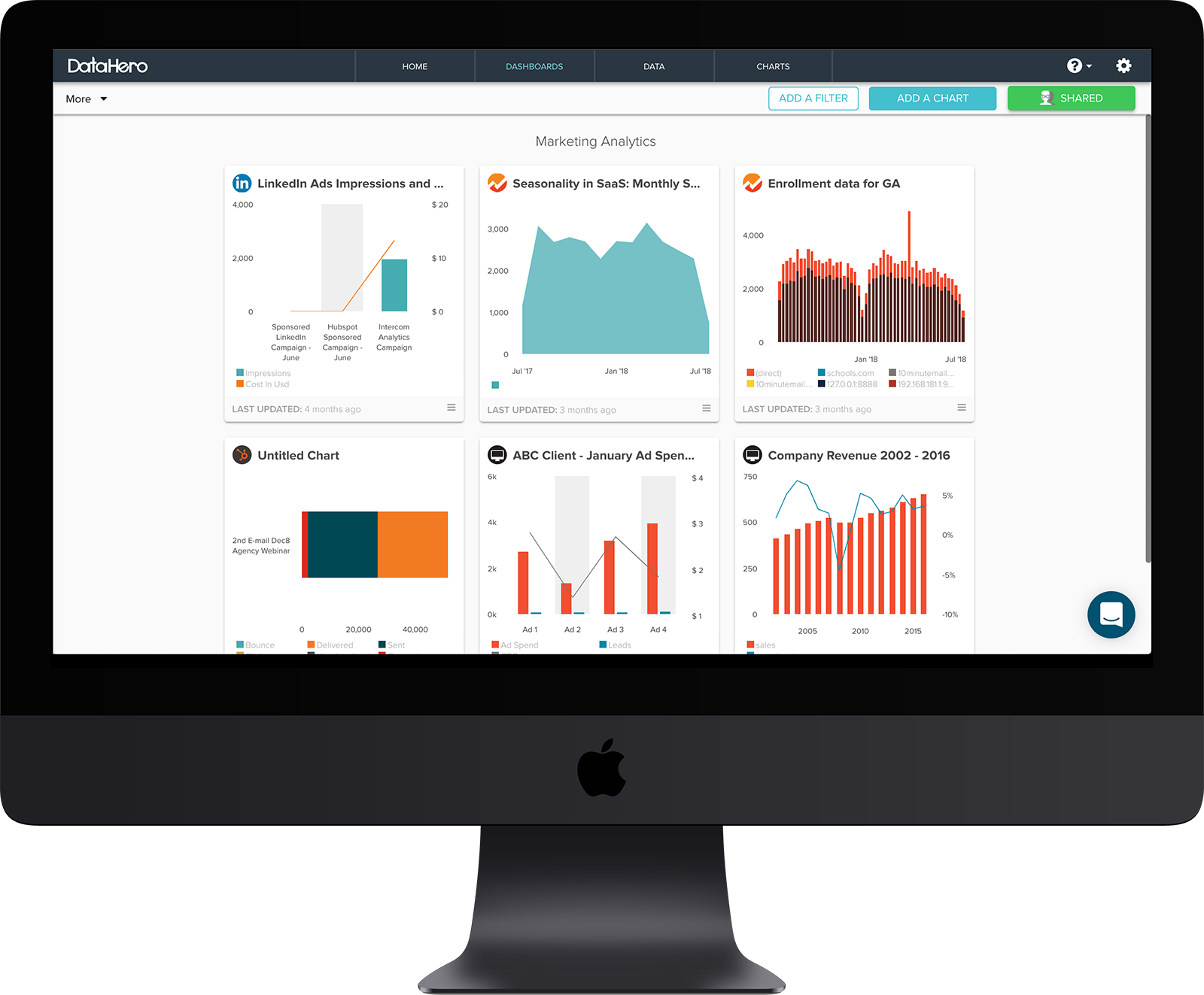 DataHero dashboard to motivate agency owners with revenue targets
