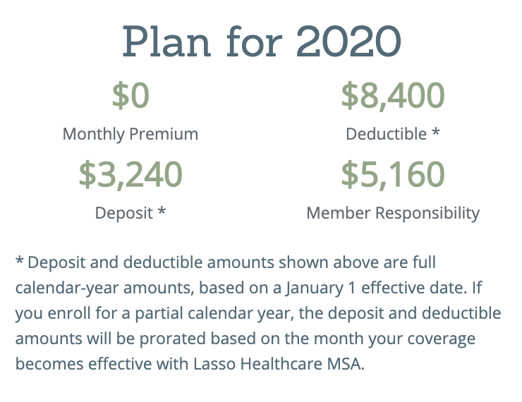 Hawaii 2020 Medicare plans best options for independent insurance agents in senio