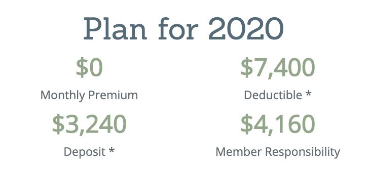 Lasso 2020 member responsibility