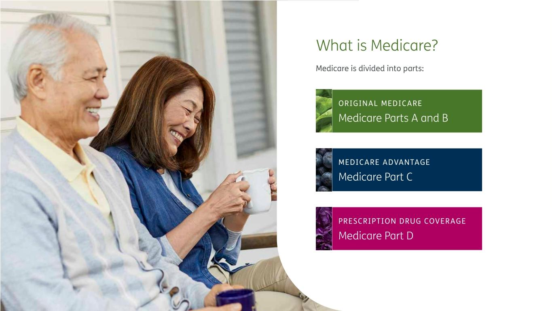 Medicare-101-presentation