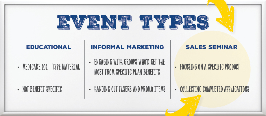 NH-Event-Types-Focus-On-Sales-Seminar_LP920x400
