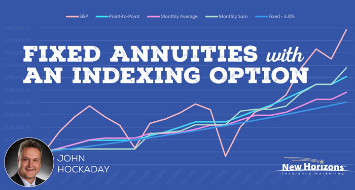 fixed-annuity-indexing