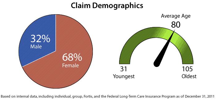 jh-stats-demographics