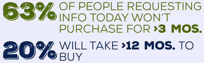 sales-stats-04