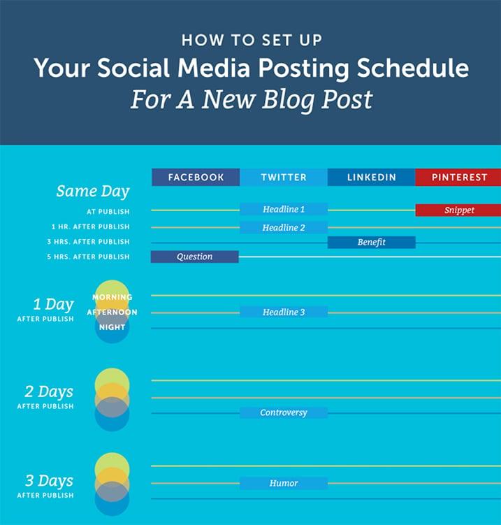 social media_post schedule