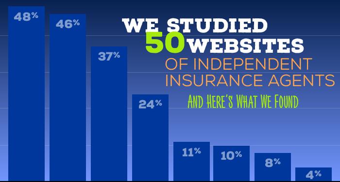 50-websites