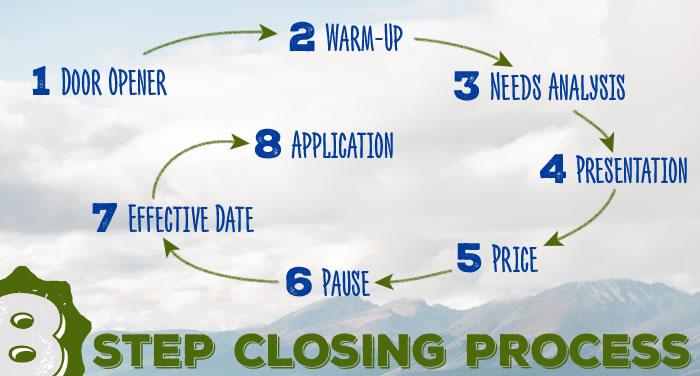 8-step-close