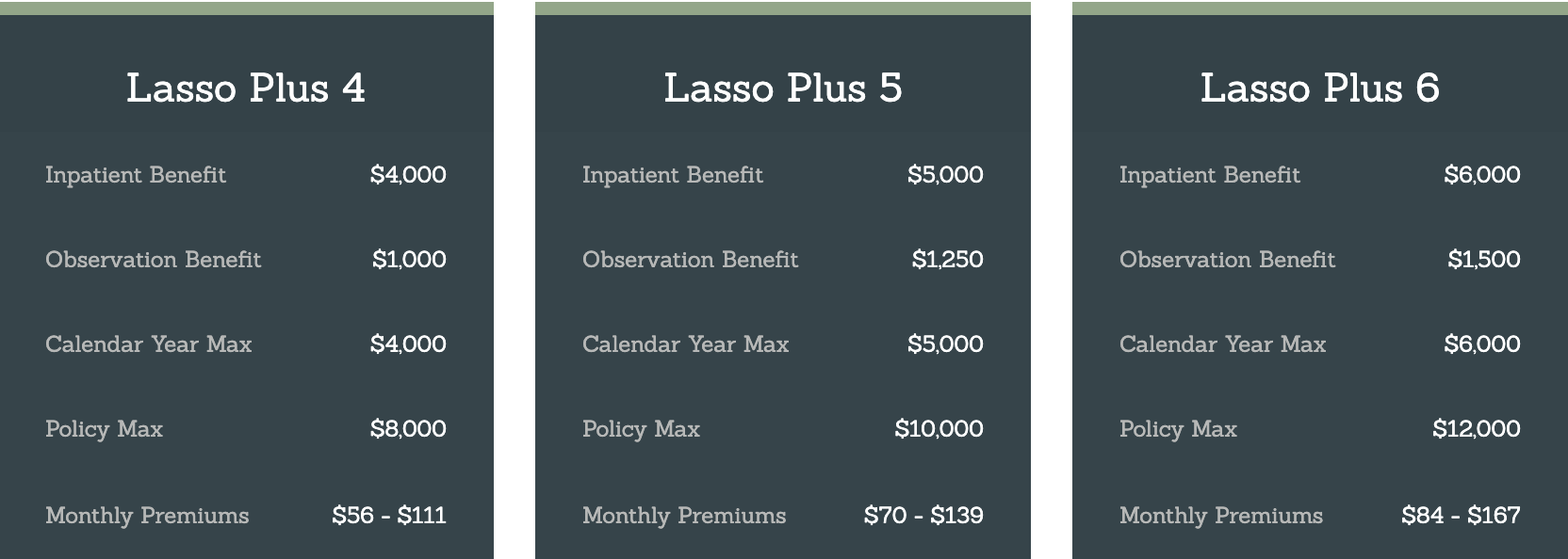 Lasso Plus 4 5 and 6 Plan Options